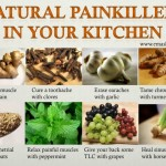 20 Painkillers in Your Kitchen